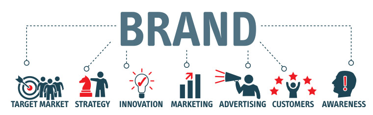 Brand Marketing and Its Importance